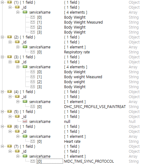 OKKY - mongodb aggregate에서 array형태의 데이터까지 distinct를 구현할때?